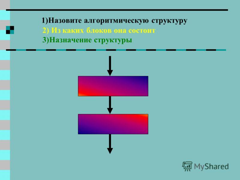 Вопросы На какие два вида делятся циклы Дайте определение цикла с предусловием Дайте определение цикла с параметром