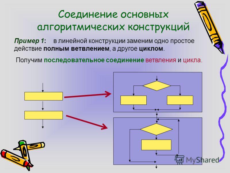 Пример 1: в линейной конструкции заменим одно простое действие полным ветвлением, а другое циклом. Получим последовательное соединение ветвления и цикла. Соединение основных алгоритмических конструкций