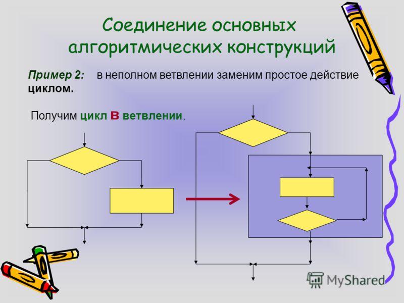 Пример 2: в неполном ветвлении заменим простое действие циклом. Получим цикл в ветвлении.