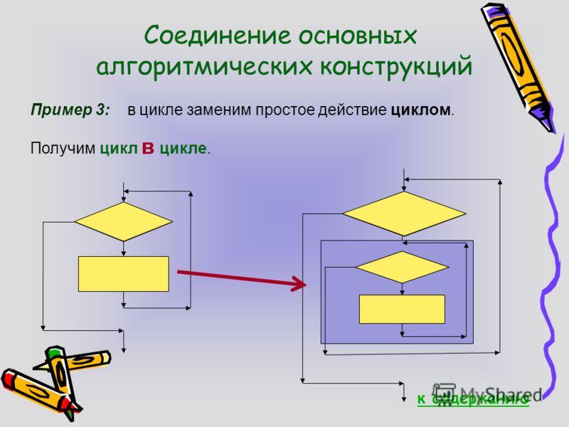 Пример 3: в цикле заменим простое действие циклом. Получим цикл в цикле. к содержанию