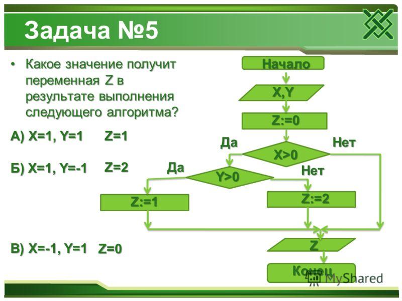 Задача 5 Какое значение получит переменная Z в результате выполнения следующего алгоритма?Какое значение получит переменная Z в результате выполнения следующего алгоритма?Начало X,Y Z:=0 X>0 Y>0 Z:=1 Z:=2 Z Конец А) Х=1, Y=1 Б) X=1, Y=-1 В) X=-1, Y=1
