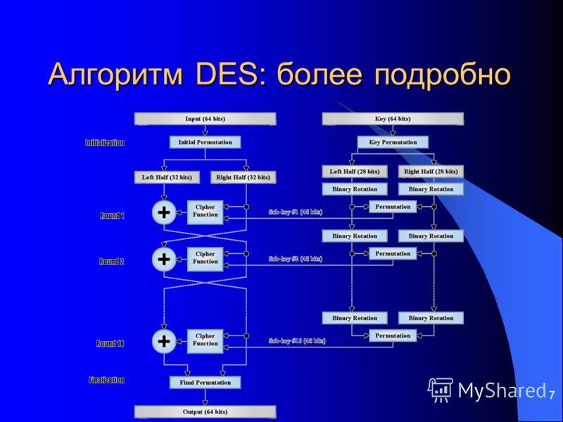 7 Алгоритм DES: более подробно