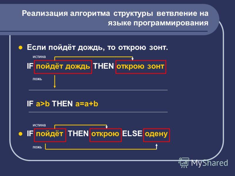 Реализация алгоритма структуры ветвление на языке программирования Если пойдёт дождь, то открою зонт. IF пойдёт дождь THEN открою зонт IF a>b THEN a=a+b IF пойдёт THEN открою ELSE одену истина ложь истина ложь