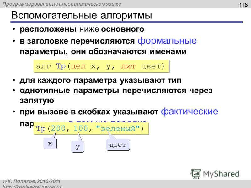 Программирование на алгоритмическом языке К. Поляков, 2010-2011 http://kpolyakov.narod.ru Вспомогательные алгоритмы 116 расположены ниже основного в заголовке перечисляются формальные параметры, они обозначаются именами для каждого параметра указываю