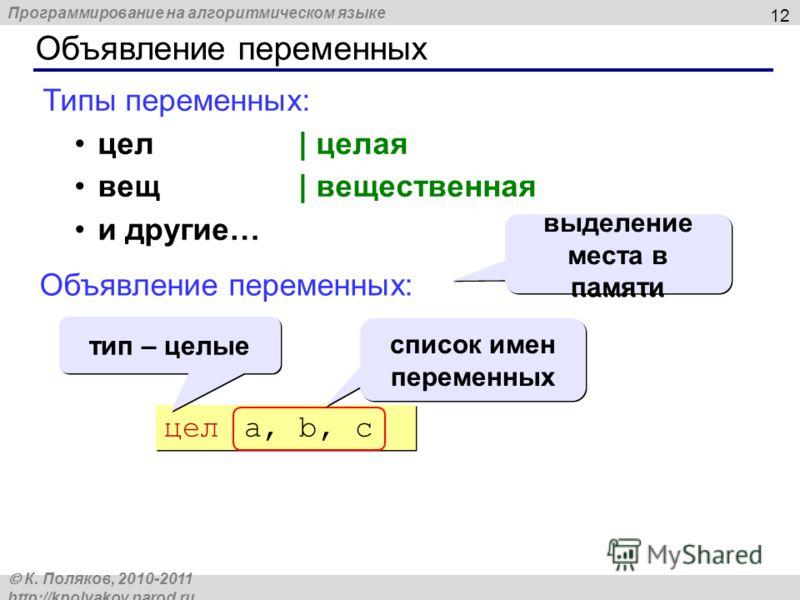 Программирование на алгоритмическом языке К. Поляков, 2010-2011 http://kpolyakov.narod.ru Объявление переменных 12 Типы переменных: цел| целая вещ| вещественная и другие… Объявление переменных: цел a, b, c выделение места в памяти тип – целые список