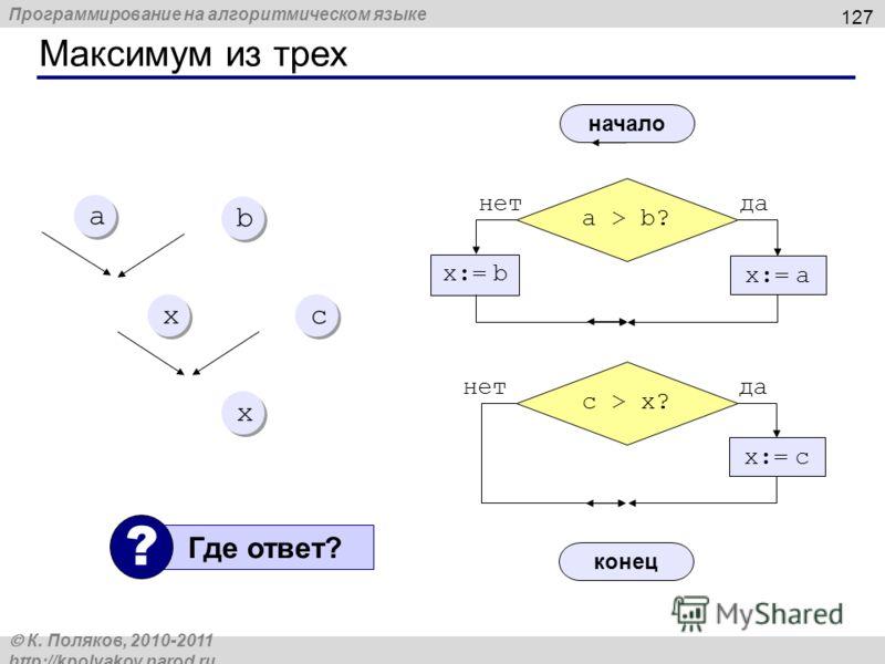Программирование на алгоритмическом языке К. Поляков, 2010-2011 http://kpolyakov.narod.ru Максимум из трех 127 начало конец a > b? да x:= a нет x:= b c > x? да x:= c a a b b x x x x c c Где ответ? ? нет