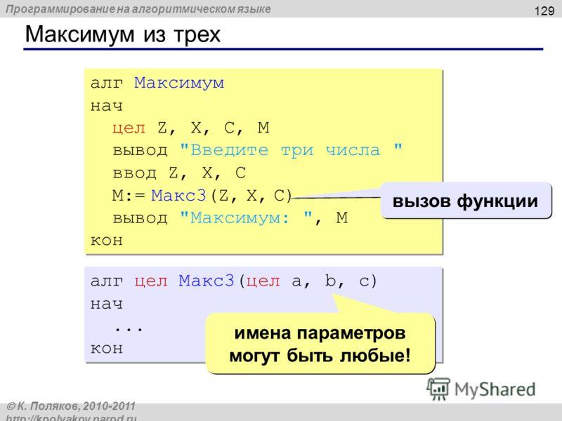 Программирование на алгоритмическом языке К. Поляков, 2010-2011 http://kpolyakov.narod.ru Максимум из трех 129 алг Максимум нач цел Z, X, C, M вывод