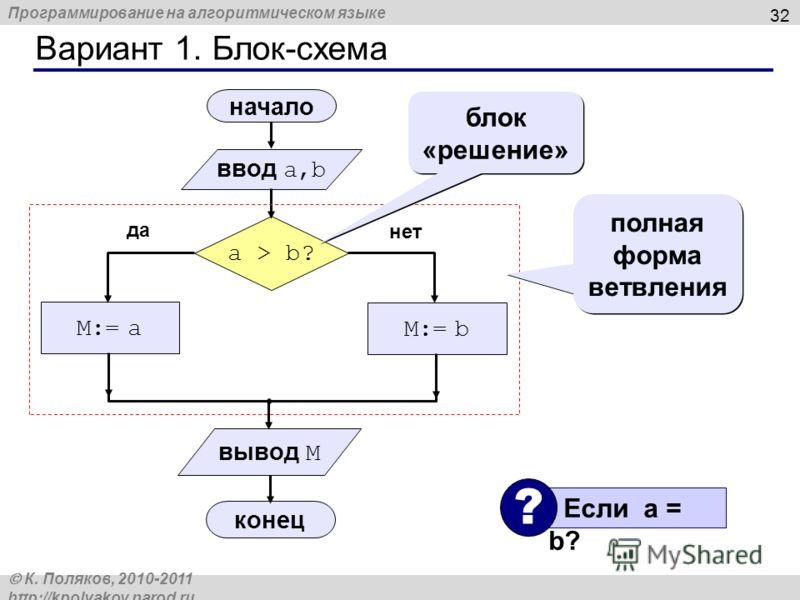 Программирование на алгоритмическом языке К. Поляков, 2010-2011 http://kpolyakov.narod.ru Вариант 1. Блок-схема 32 начало M:= a ввод a,b a > b? M:= b конец да нет вывод M полная форма ветвления блок «решение» Если a = b? ?