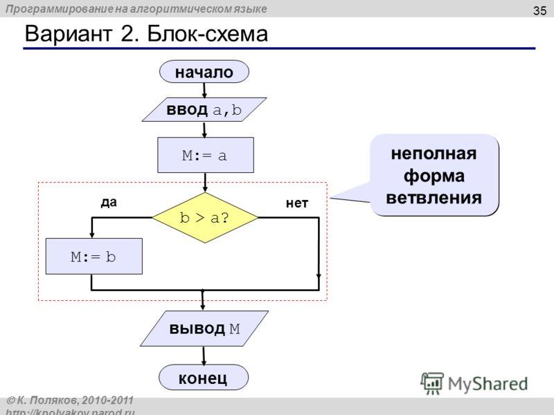 Блок-схема 35 неполная форма
