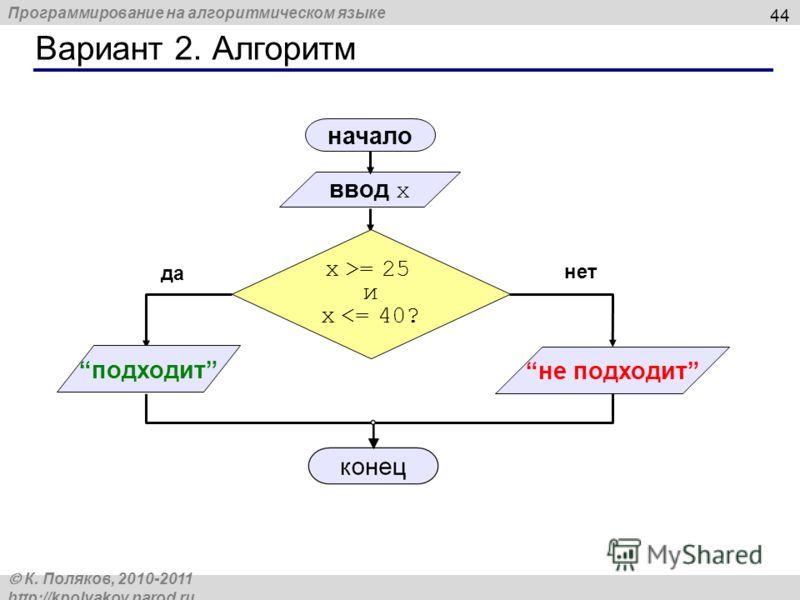 Программирование на алгоритмическом языке К. Поляков, 2010-2011 http://kpolyakov.narod.ru Вариант 2. Алгоритм 44 начало ввод x да нет x >= 25 и x