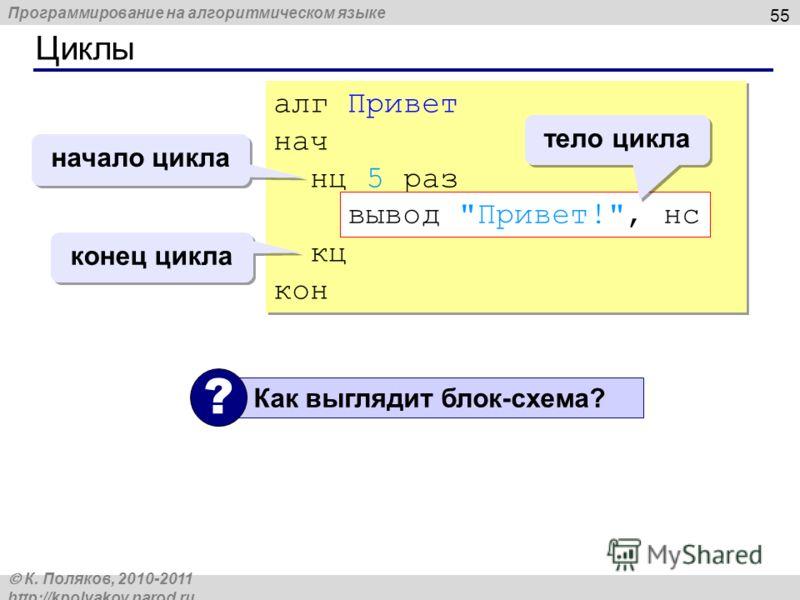 Программирование на алгоритмическом языке К. Поляков, 2010-2011 http://kpolyakov.narod.ru Циклы 55 алг Привет нач нц 5 раз вывод