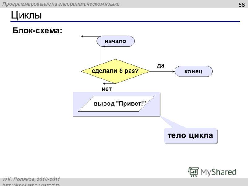 Программирование на алгоритмическом языке К. Поляков, 2010-2011 http://kpolyakov.narod.ru Циклы 56 начало конец Блок-схема: да нет тело цикла сделали 5 раз? вывод Привет!