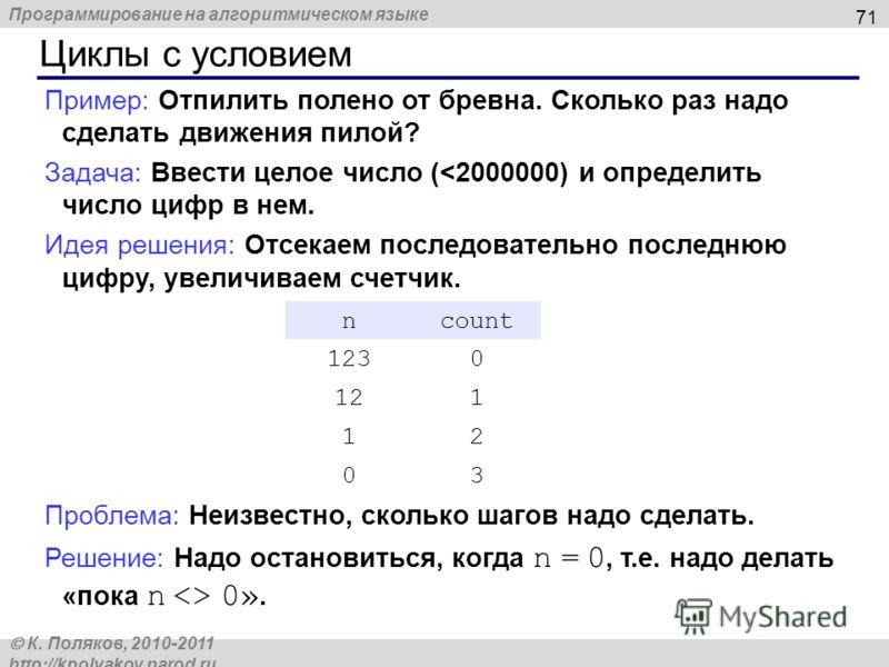 Программирование на алгоритмическом языке К. Поляков, 2010-2011 http://kpolyakov.narod.ru Циклы с условием 71 Пример: Отпилить полено от бревна. Сколько раз надо сделать движения пилой? Задача: Ввести целое число (