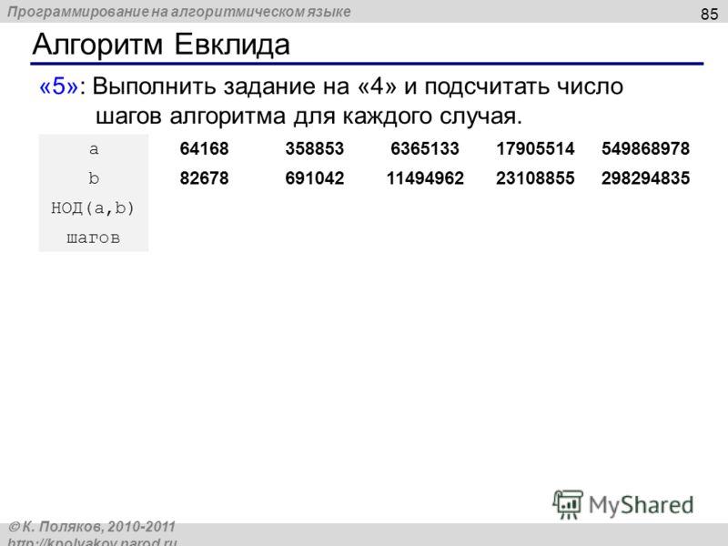 Программирование на алгоритмическом языке К. Поляков, 2010-2011 http://kpolyakov.narod.ru Алгоритм Евклида 85 «5»: Выполнить задание на «4» и подсчитать число шагов алгоритма для каждого случая. a 64168358853636513317905514549868978 b 826786910421149
