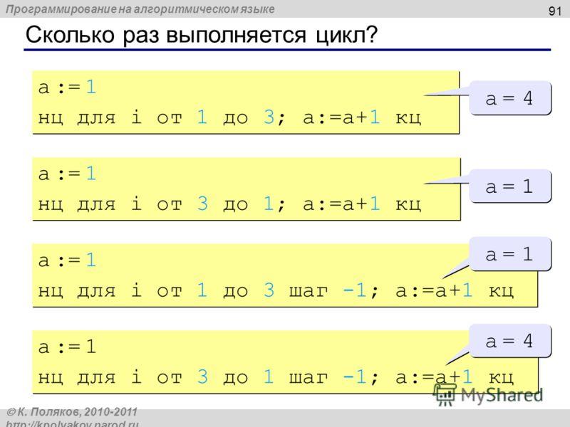 Программирование на алгоритмическом языке К. Поляков, 2010-2011 http://kpolyakov.narod.ru Сколько раз выполняется цикл? 91 a := 1 нц для i от 1 до 3; a:=a+1 кц a := 1 нц для i от 1 до 3; a:=a+1 кц a = 4a = 4 a = 4a = 4 a := 1 нц для i от 3 до 1; a:=a