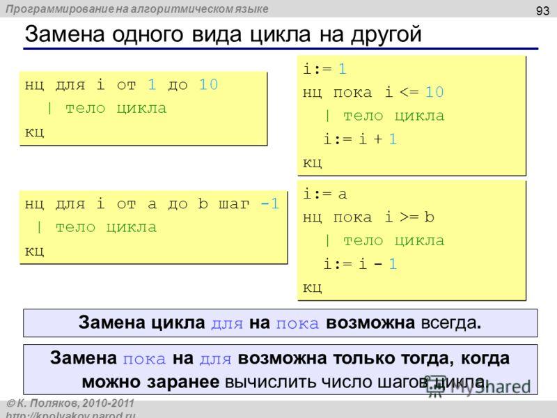 Программирование на алгоритмическом языке К. Поляков, 2010-2011 http://kpolyakov.narod.ru Замена одного вида цикла на другой 93 нц для i от 1 до 10 | тело цикла кц нц для i от 1 до 10 | тело цикла кц i:= 1 нц пока i = b | тело цикла i:= i - 1 кц Заме