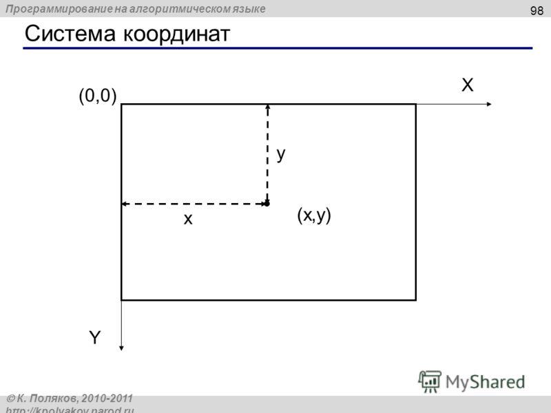 Программирование на алгоритмическом языке К. Поляков, 2010-2011 http://kpolyakov.narod.ru Система координат 98 (0,0) (x,y)(x,y) X Y x y