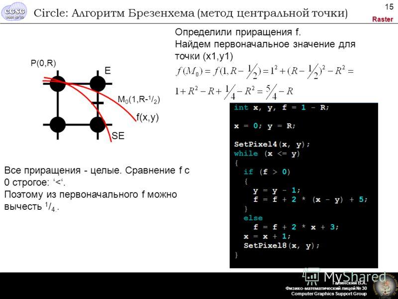 Raster Галинский В.А. Физико-математический лицей 30 Computer Graphics Support Group 15 Circle: Алгоритм Брезенхема (метод центральной точки) P(0,R) M 0 (1,R- 1 / 2 ) f(x,y) SE E Определили приращения f. Найдем первоначальное значение для точки (x1,y