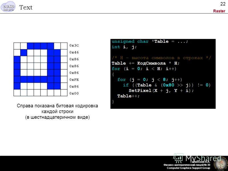 Raster Галинский В.А. Физико-математический лицей 30 Computer Graphics Support Group 22 Text 0x3C 0x46 0x86 0xFE 0x86 0x00 Справа показана битовая кодировка каждой строки (в шестнадцатеричном виде)