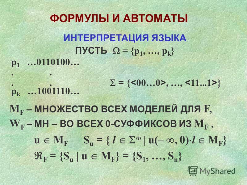 ФОРМУЛЫ И АВТОМАТЫ ИНТЕРПРЕТАЦИЯ ЯЗЫКА ПУСТЬ = {p 1, …, p k } p 1 …0110100…... = {, …, } p k …1001110… M F – МНОЖЕСТВО ВСЕХ МОДЕЛЕЙ ДЛЯ F, W F – МН – ВО ВСЕХ 0-СУФФИКСОВ ИЗ M F, u M F S u = { l | u(–, 0) l M F } F = {S u | u M F } = {S 1, …, S n }