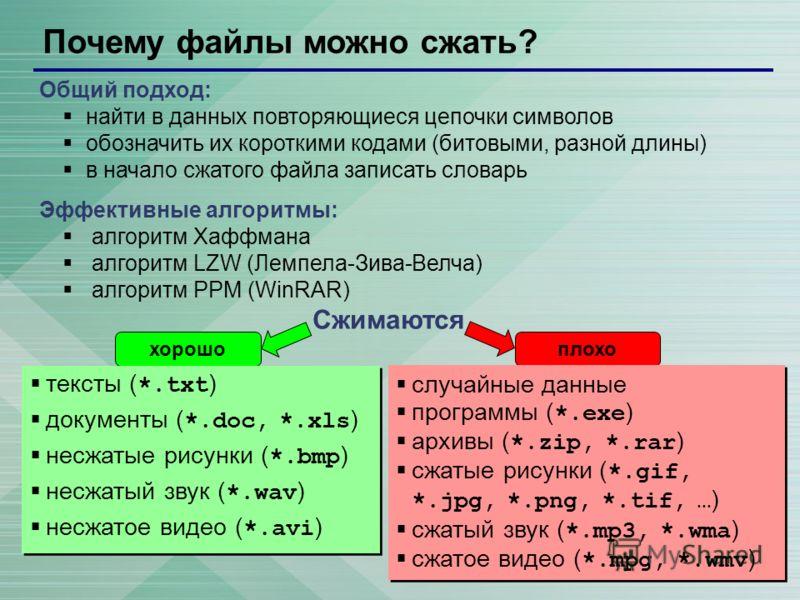6 Почему файлы можно сжать? Общий подход: найти в данных повторяющиеся цепочки символов обозначить их короткими кодами (битовыми, разной длины) в начало сжатого файла записать словарь Эффективные алгоритмы: алгоритм Хаффмана алгоритм LZW (Лемпела-Зив