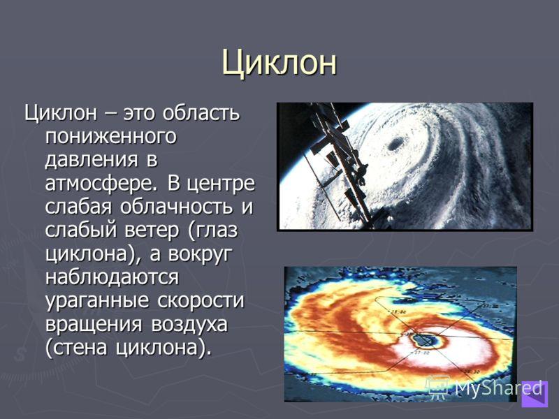 Циклон Циклон – это область пониженного давления в атмосфере. В центре слабая облачность и слабый ветер (глаз циклона), а вокруг наблюдаются ураганные скорости вращения воздуха (стена циклона).