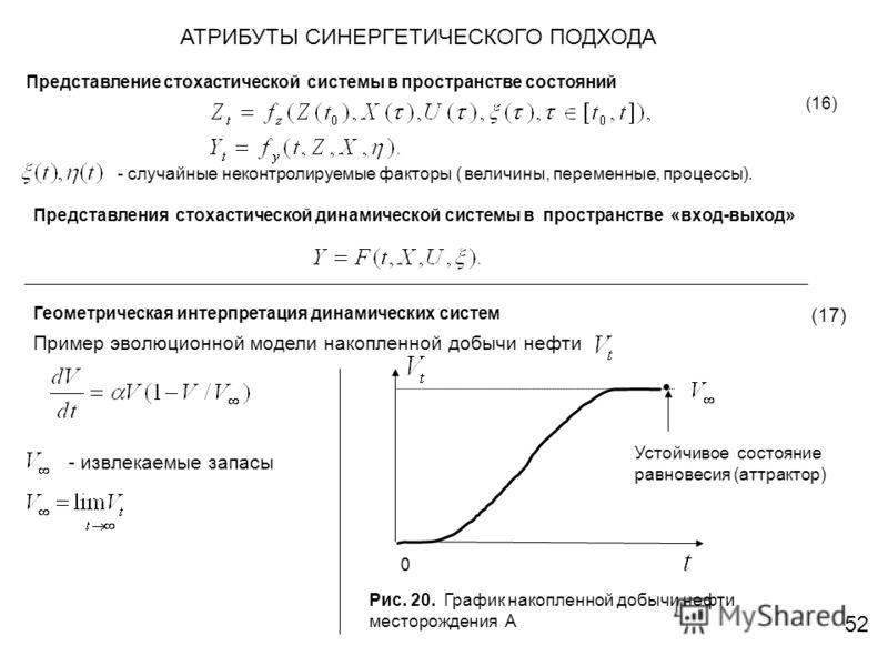 АТРИБУТЫ СИНЕРГЕТИЧЕСКОГО ПОДХОДА Представление стохастической системы в пространстве состояний (16) - случайные неконтролируемые факторы ( величины, переменные, процессы). Представления стохастической динамической системы в пространстве «вход-выход»