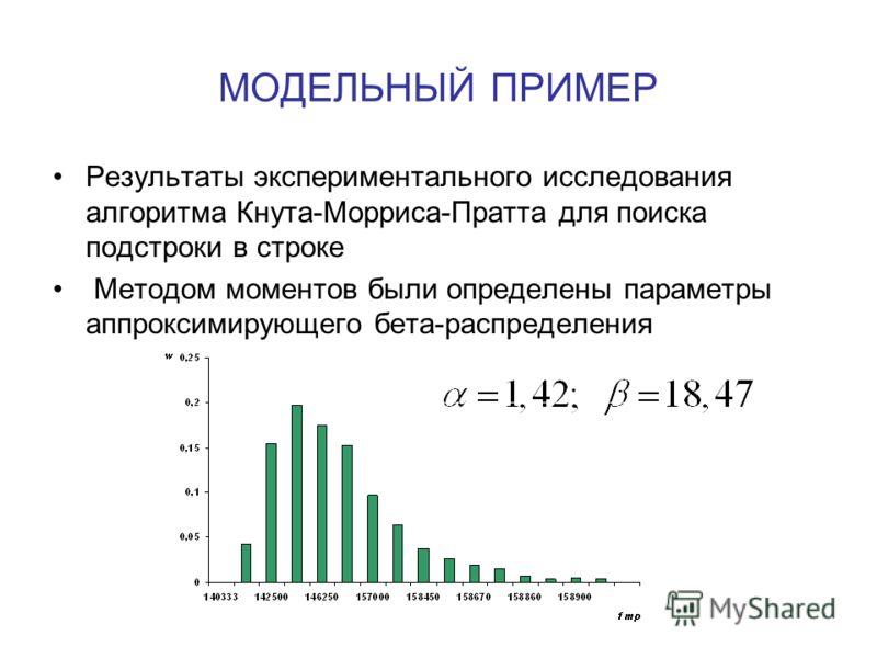 МОДЕЛЬНЫЙ ПРИМЕР Результаты экспериментального исследования алгоритма Кнута-Морриса-Пратта для поиска подстроки в строке Методом моментов были определены параметры аппроксимирующего бета-распределения