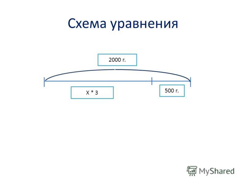 Схема уравнения Х * 3 500 г. 2000 г.