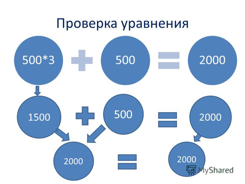 Проверка уравнения 500*35002000 1500 500 2000