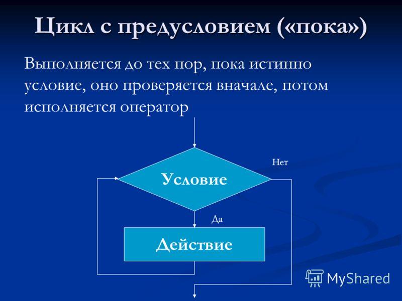 Цикл с предусловием («пока») Условие Действие Да Нет Выполняется до тех пор, пока истинно условие, оно проверяется вначале, потом исполняется оператор