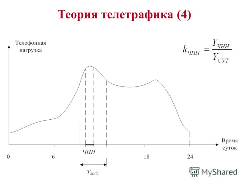 Теория телетрафика (4)
