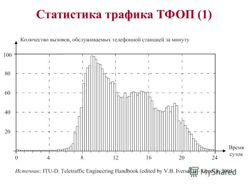 Статистика трафика ТФОП (1)