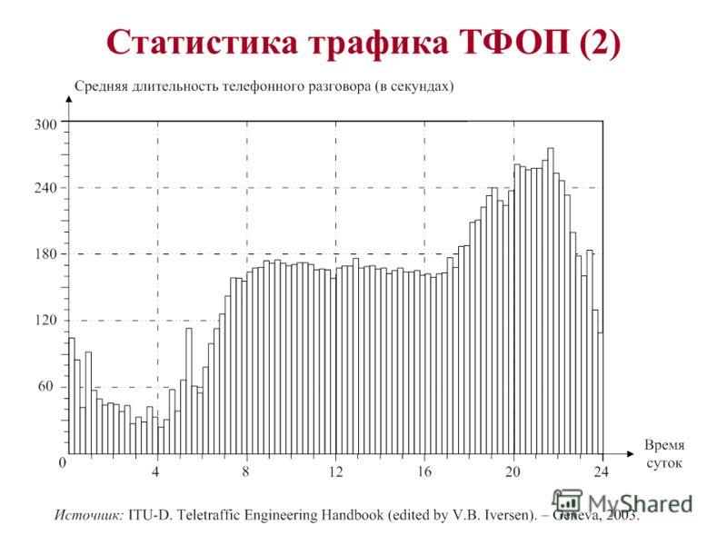 Статистика трафика ТФОП (2)