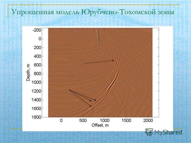 Упрощенная модель Юрубчено-Тохомской зоны