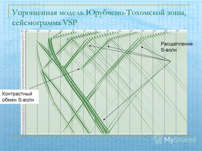 Упрощенная модель Юрубчено-Тохомской зоны, сейсмограмма VSP Расщепление S-волн Контрастный обмен S-волн