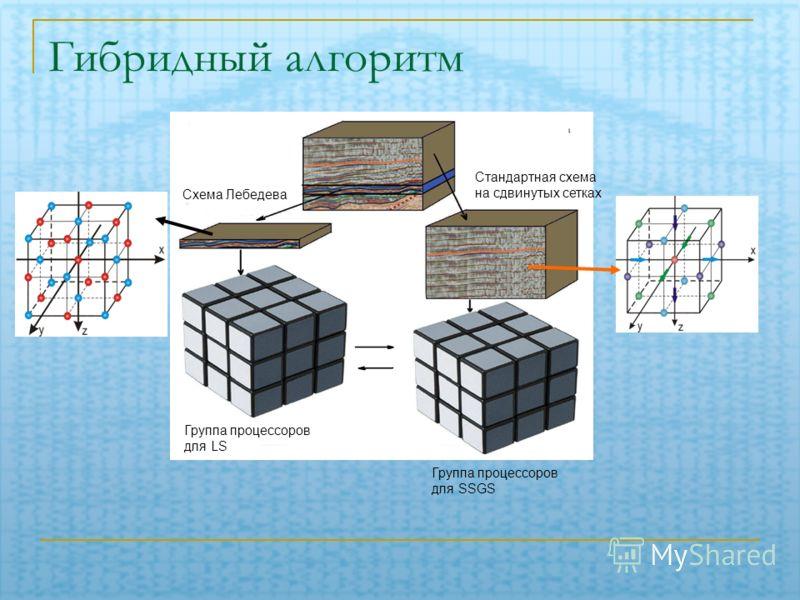 Гибридный алгоритм Схема Лебедева Стандартная схема на сдвинутых сетках Группа процессоров для LS Группа процессоров для SSGS
