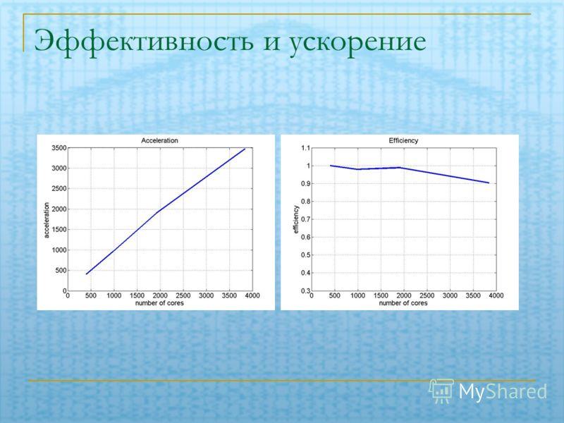 Эффективность и ускорение