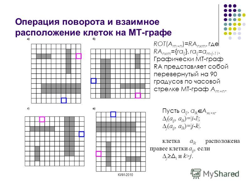 КИИ-201010 Операция поворота и взаимное расположение клеток на МТ-графе ROT(A m×n )=RA nxm, где RA nxm ={ra ij }, ra ij =a m-j-1 i. Графически МТ-граф RA представляет собой перевернутый на 90 градусов по часовой стрелке МТ-граф A m×n. Пусть a ij, a l