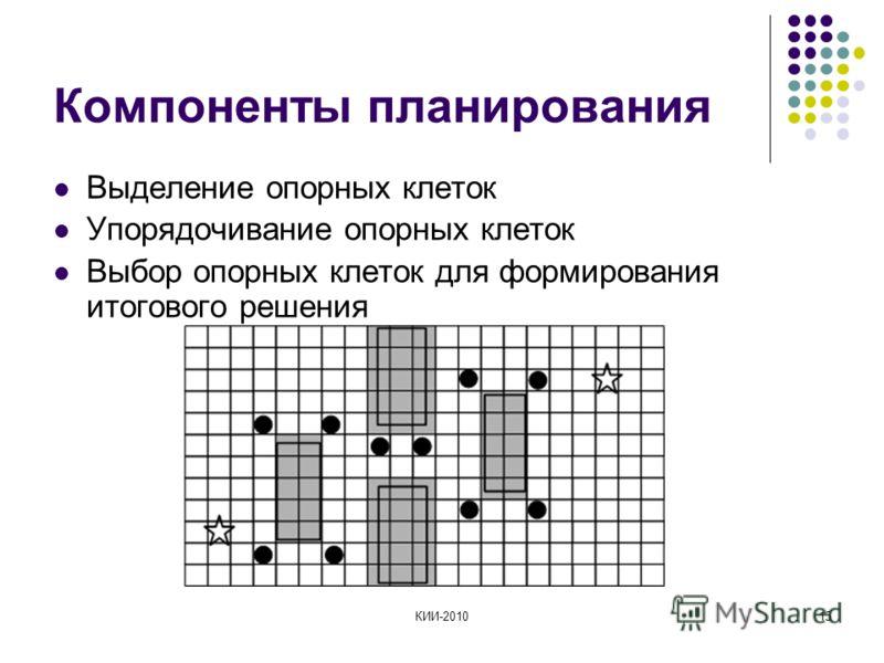 КИИ-201015 Компоненты планирования Выделение опорных клеток Упорядочивание опорных клеток Выбор опорных клеток для формирования итогового решения