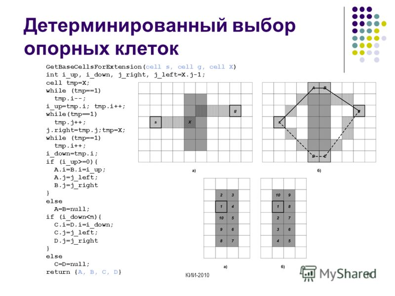 КИИ-201018 Детерминированный выбор опорных клеток GetBaseCellsForExtension(cell s, cell g, cell X) int i_up, i_down, j_right, j_left=X.j-1; cell tmp=X; while (tmp==1) tmp.i--; i_up=tmp.i; tmp.i++; while(tmp==1) tmp.j++; j.right=tmp.j;tmp=X; while (tm
