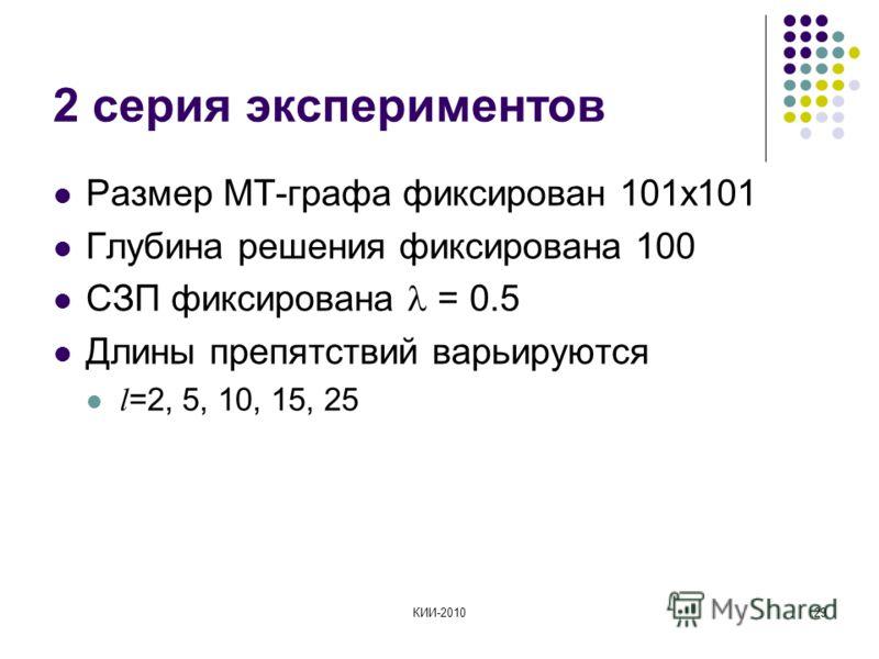 КИИ-201029 2 серия экспериментов Размер МТ-графа фиксирован 101х101 Глубина решения фиксирована 100 СЗП фиксирована = 0.5 Длины препятствий варьируются l =2, 5, 10, 15, 25