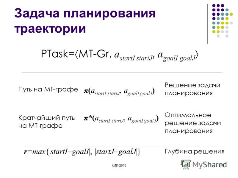 КИИ-20106 Задача планирования траектории PTask= MT-Gr, a startI startJ, a goalI goalJ π(a startI startJ, a goalI goalJ ) Решение задачи планирования Оптимальное решение задачи планирования Путь на МТ-графе Кратчайший путь на МТ-графе r=max{|startI go