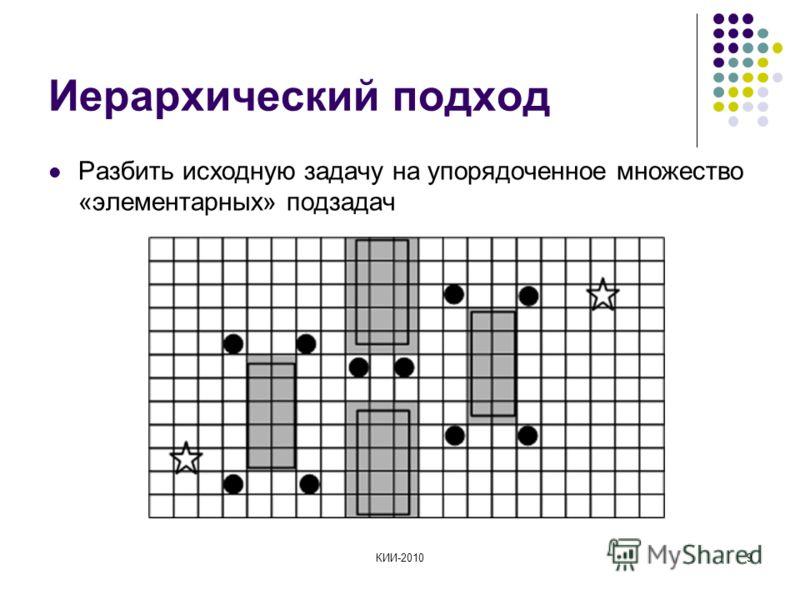 КИИ-20109 Иерархический подход Разбить исходную задачу на упорядоченное множество «элементарных» подзадач