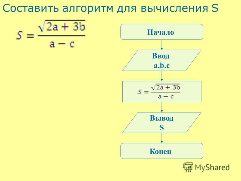 Составить алгоритм для вычисления S Начало Ввод a,b.c Вывод S Конец