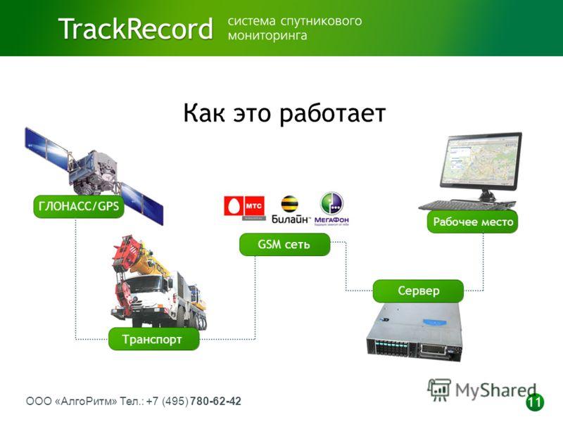 ООО «АлгоРитм» Тел.: +7 (495) 780-62-42 11 Как это работает ГЛОНАСС/GPS Транспорт GSM сеть Сервер Рабочее место