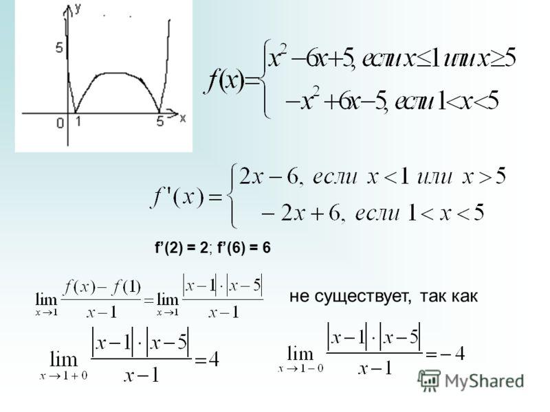 f(2) = 2; f(6) = 6 не существует, так как