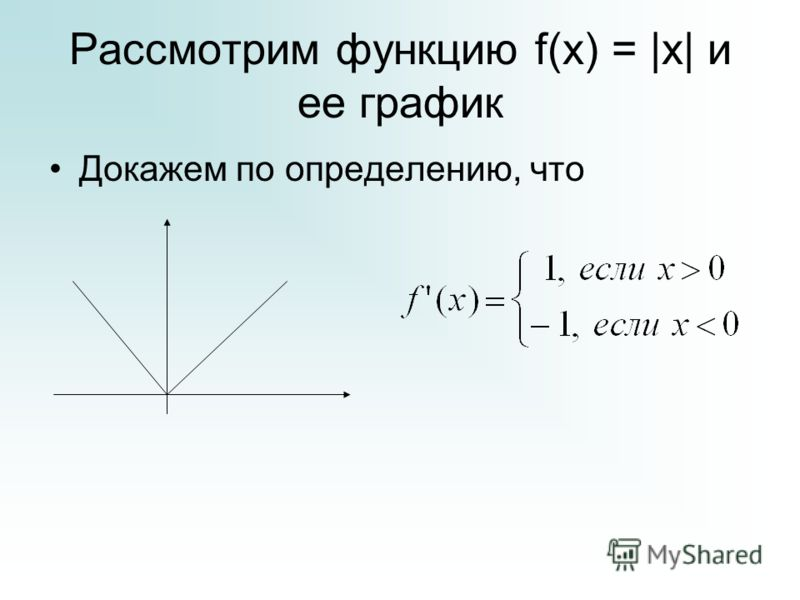 Рассмотрим функцию f(x) = |x| и ее график Докажем по определению, что