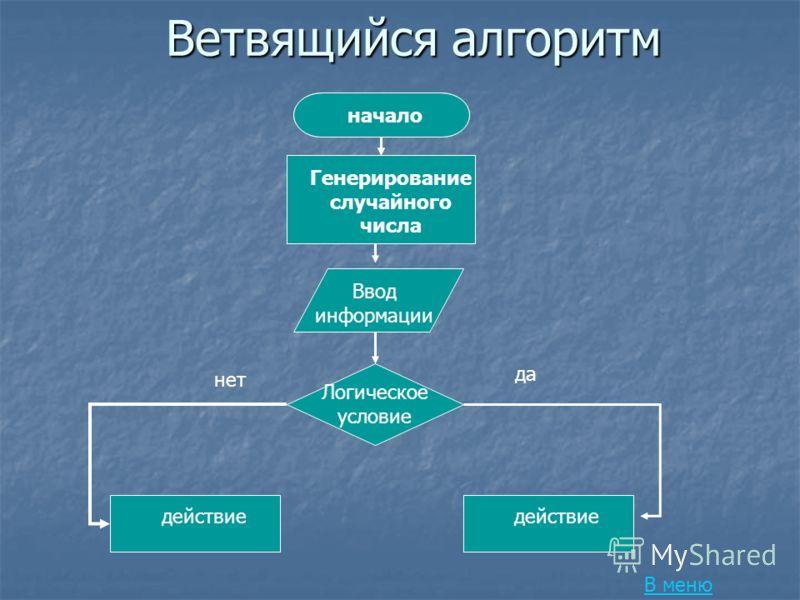 Ветвящийся алгоритм начало Генерирование случайного числа Ввод информации Логическое условие нет да действие начало В меню