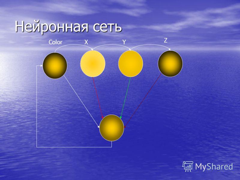 Нейронная сеть ColorYX Z